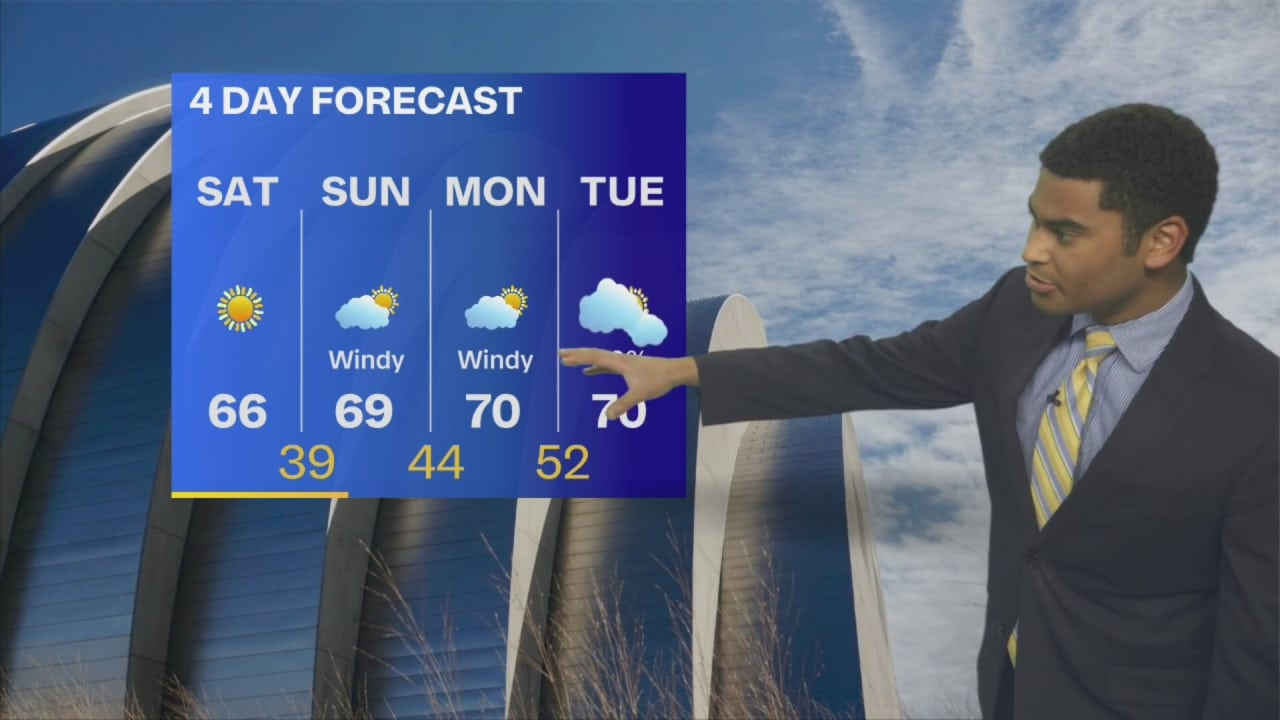FOX4 Forecast: Warming up this weekend
