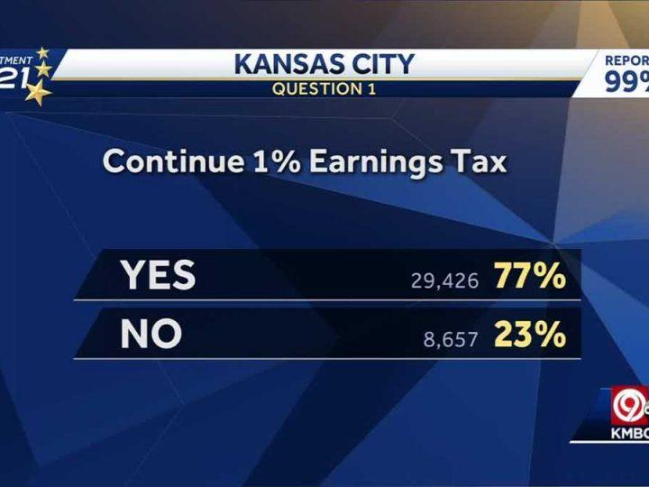 Kansas City voters renew city's earnings tax